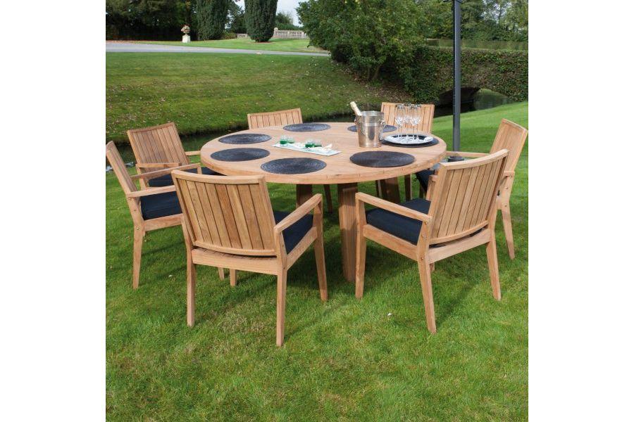Pourquoi opter pour un mobilier en teck au jardin ? - Danzine